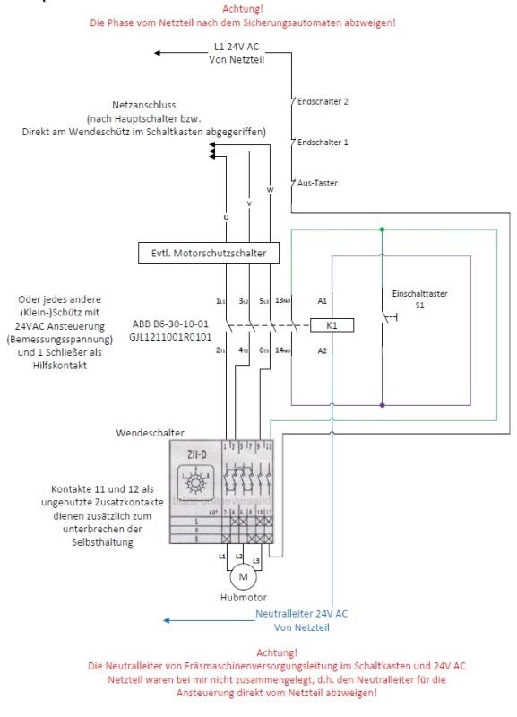 Kami FKM 350-1 PD: Anfängerinbetriebnahme und viele Fragen - Seite 8 ...